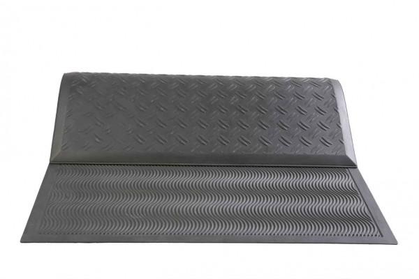 BIONIC relax antistatisch, ergonomische Bodenmatte aus Polyurethan